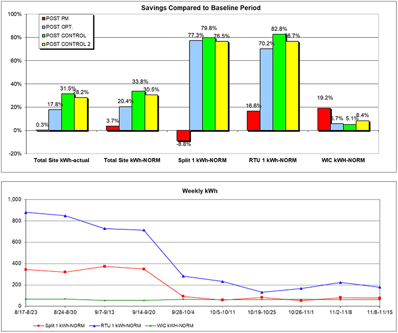 Energy Project Consulting Example